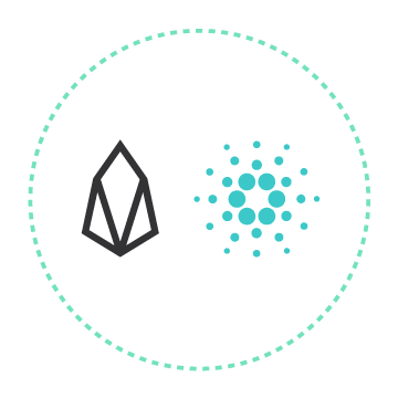 Active research eos icon